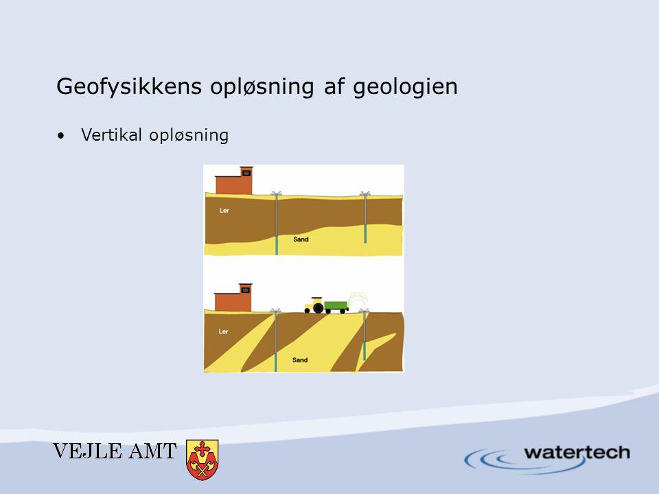 Geofysikkens opløsning af geologien Vertikal opløsning