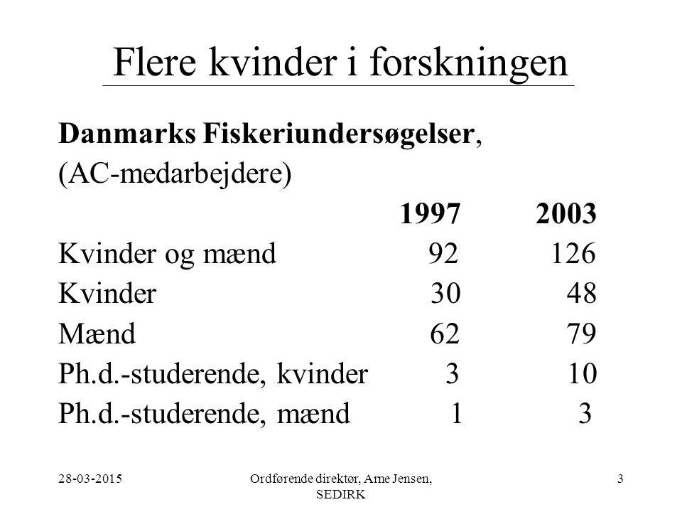 28-03-2015Ordførende direktør, Arne Jensen, SEDIRK 3 Flere kvinder i forskningen Danmarks Fiskeriundersøgelser, (AC-medarbejdere) 19972003 Kvinder og mænd 92 126 Kvinder 30 48 Mænd 62 79 Ph.d.-studerende, kvinder 3 10 Ph.d.-studerende, mænd 1 3