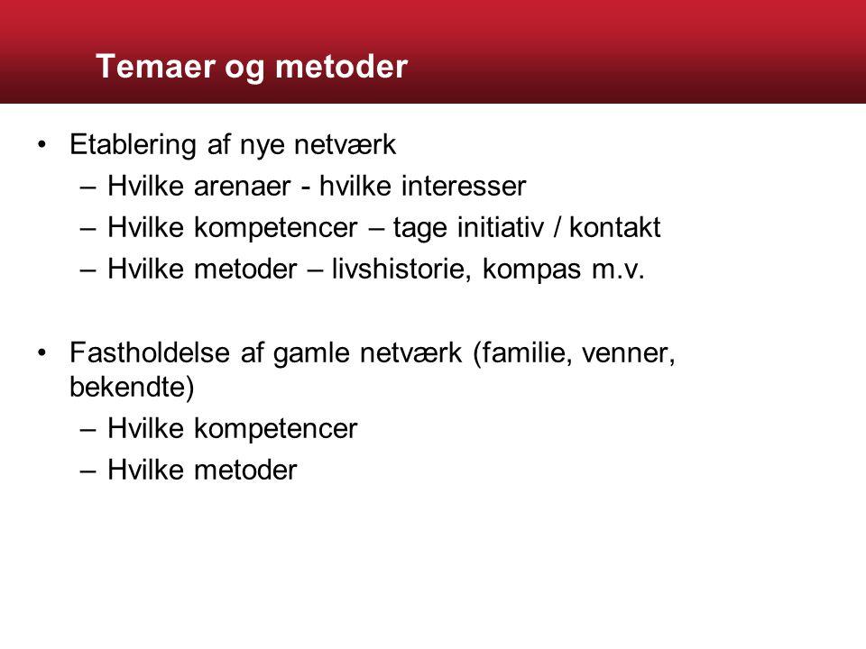 Temaer og metoder Etablering af nye netværk –Hvilke arenaer - hvilke interesser –Hvilke kompetencer – tage initiativ / kontakt –Hvilke metoder – livshistorie, kompas m.v.