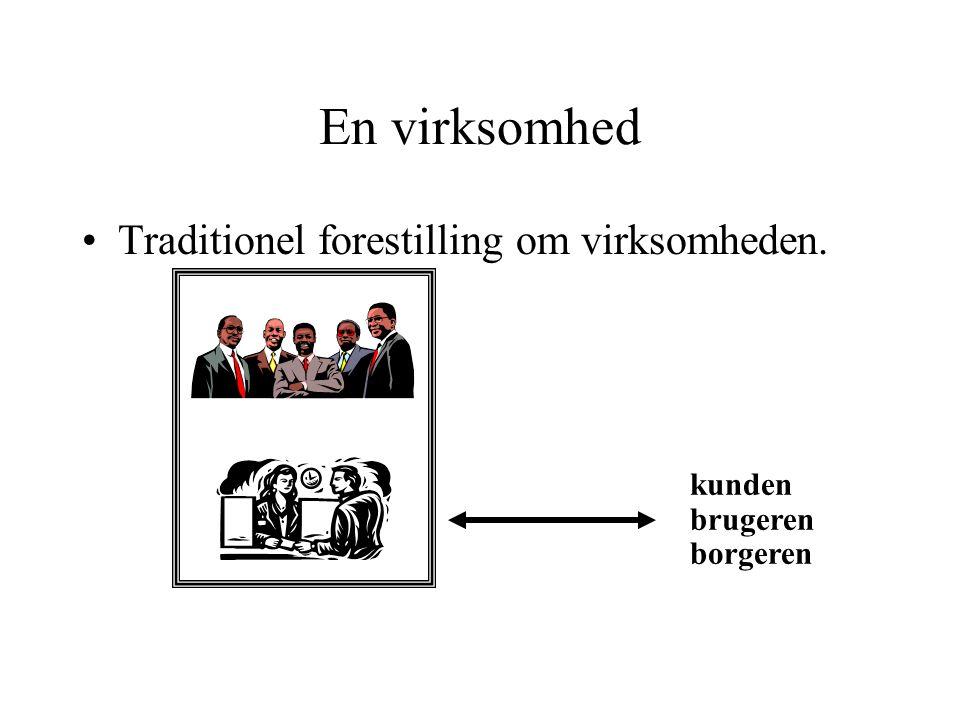 En virksomhed Traditionel forestilling om virksomheden. kunden brugeren borgeren