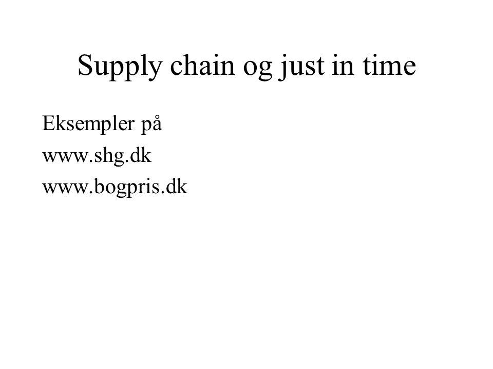 Supply chain og just in time Eksempler på www.shg.dk www.bogpris.dk