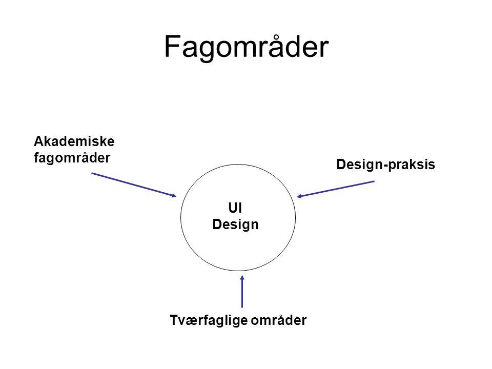Fagområder Akademiske fagområder UI Design Tværfaglige områder Design-praksis