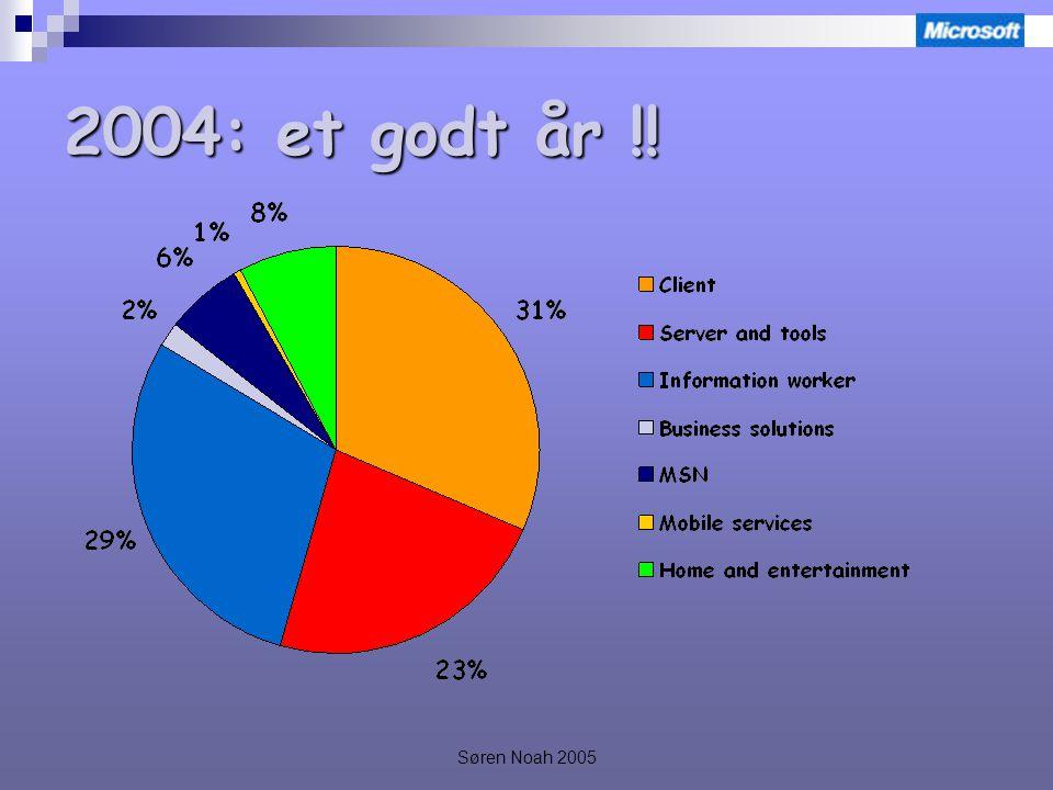 Søren Noah 2005 2004: et godt år !!