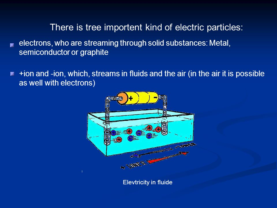 There is tree importent kind of electric particles: electrons, who are streaming through solid substances: Metal, semiconductor or graphite +ion and -ion, which, streams in fluids and the air (in the air it is possible as well with electrons) Elevtricity in fluide
