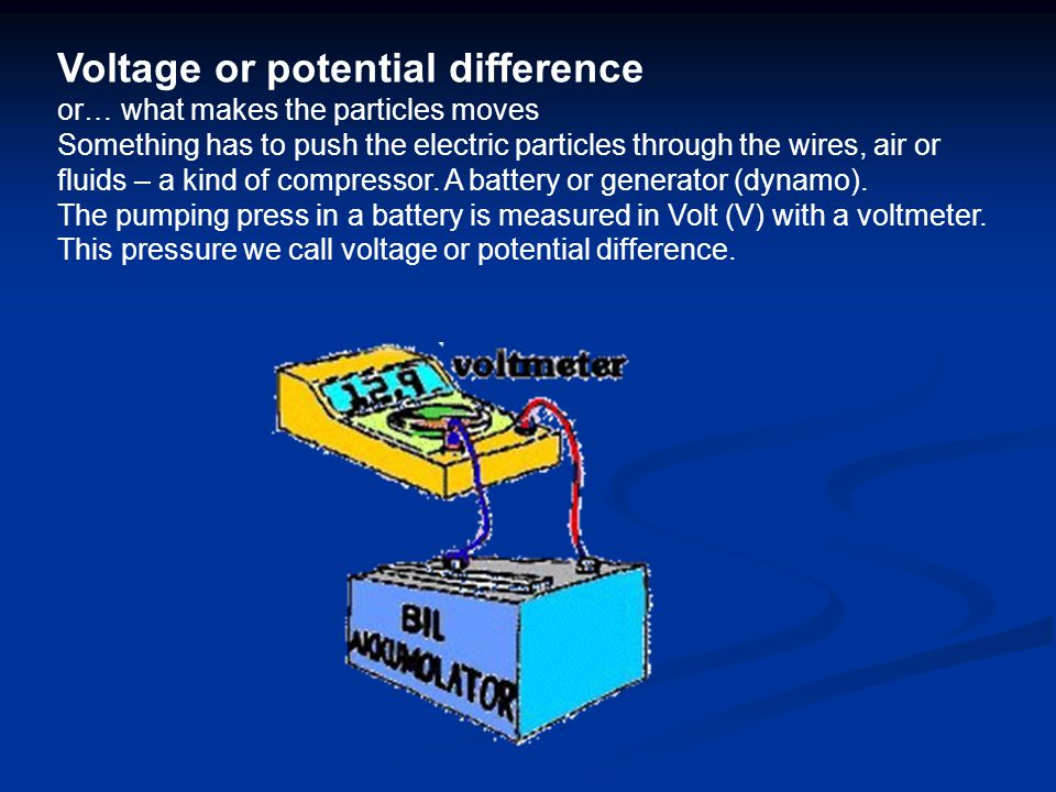 Voltage or potential difference or… what makes the particles moves Something has to push the electric particles through the wires, air or fluids – a kind of compressor.