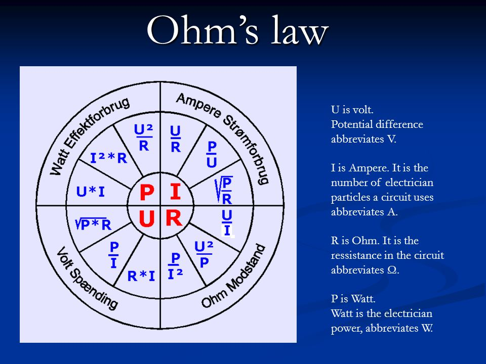 Ohm's law U is volt. Potential difference abbreviates V.