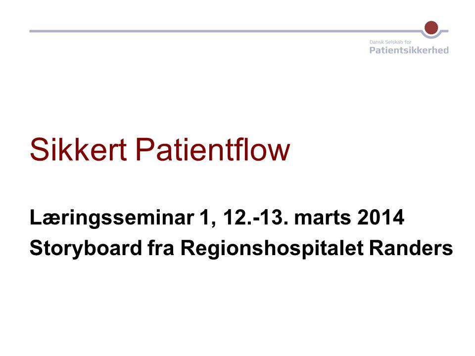 Sikkert Patientflow Læringsseminar 1, 12.-13. marts 2014 Storyboard fra Regionshospitalet Randers