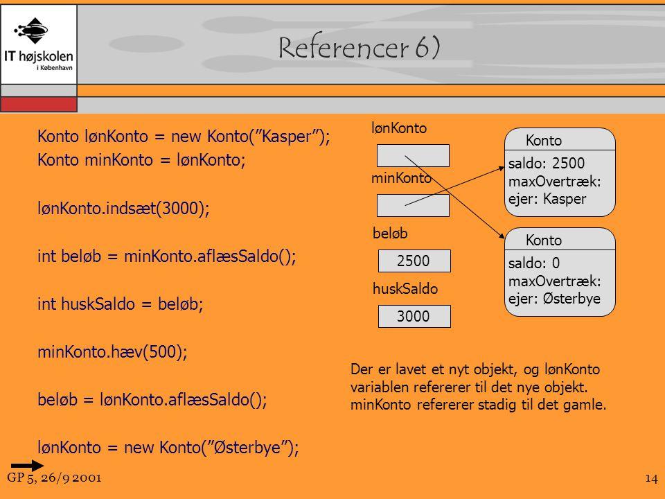 GP 5, 26/9 200114 Referencer 6) Konto lønKonto = new Konto( Kasper ); Konto minKonto = lønKonto; lønKonto.indsæt(3000); int beløb = minKonto.aflæsSaldo(); int huskSaldo = beløb; minKonto.hæv(500); beløb = lønKonto.aflæsSaldo(); lønKonto = new Konto( Østerbye ); Konto saldo: 2500 maxOvertræk: ejer: Kasper minKonto Der er lavet et nyt objekt, og lønKonto variablen refererer til det nye objekt.