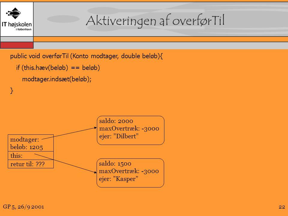 GP 5, 26/9 200122 Aktiveringen af overførTil public void overførTil(Konto modtager, double beløb){ if (this.hæv(beløb) == beløb) modtager.indsæt(beløb); } modtager: beløb: 1205 this: retur til: .