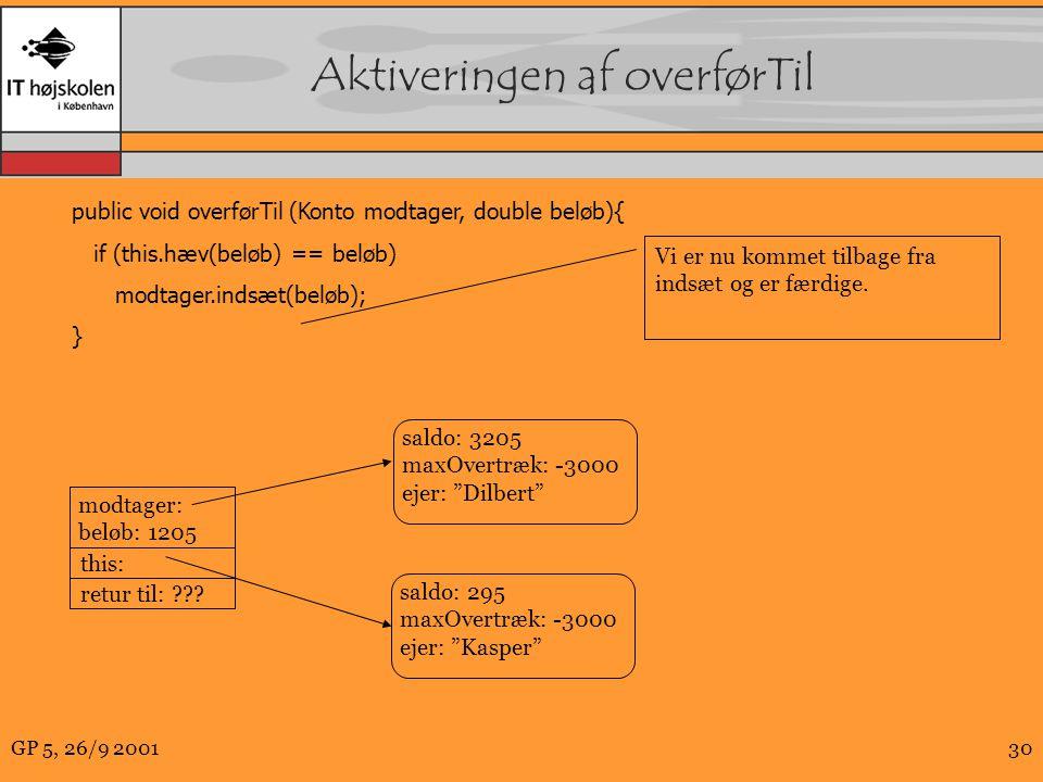 GP 5, 26/9 200130 Aktiveringen af overførTil public void overførTil(Konto modtager, double beløb){ if (this.hæv(beløb) == beløb) modtager.indsæt(beløb); } modtager: beløb: 1205 this: retur til: .