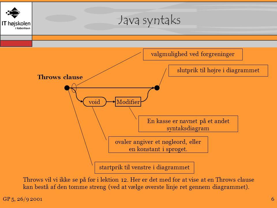 GP 5, 26/9 20016 Java syntaks voidModifier Throws clause valgmulighed ved forgreninger ovaler angiver et nøgleord, eller en konstant i sproget.