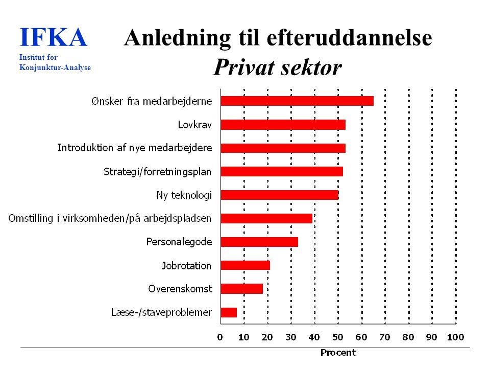 IFKA Institut for Konjunktur-Analyse Anledning til efteruddannelse Privat sektor