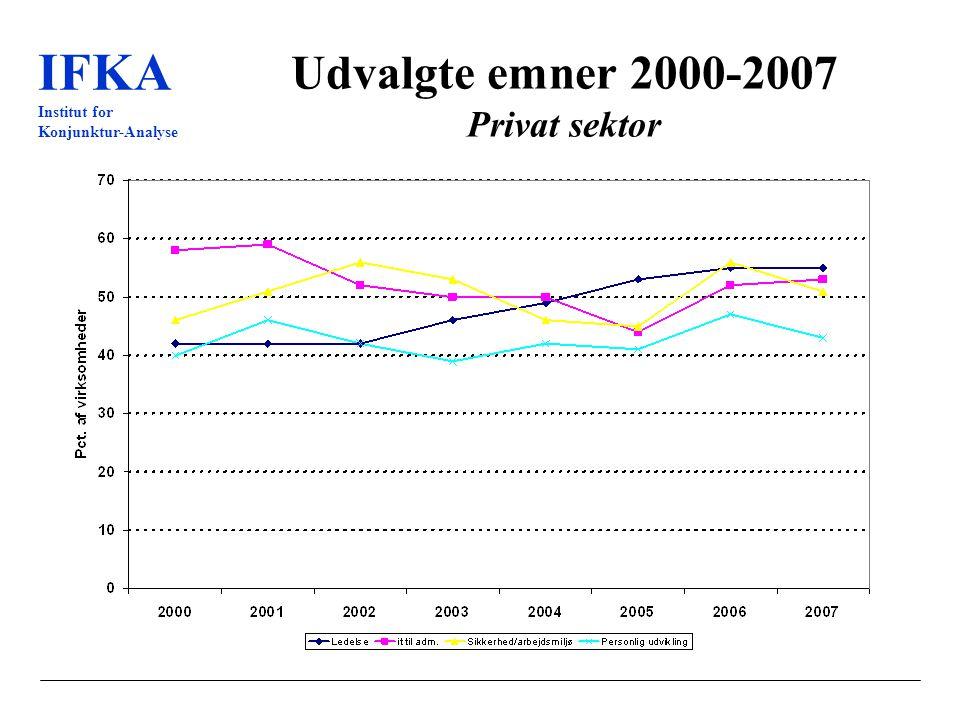 IFKA Institut for Konjunktur-Analyse Udvalgte emner 2000-2007 Privat sektor