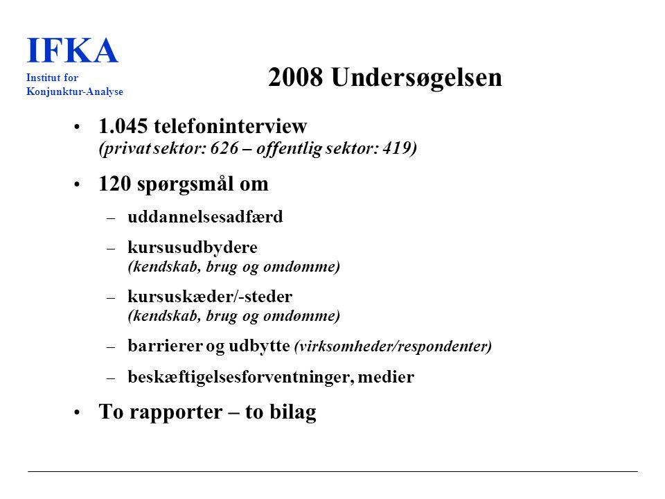 IFKA Institut for Konjunktur-Analyse 2008 Undersøgelsen 1.045 telefoninterview (privat sektor: 626 – offentlig sektor: 419) 120 spørgsmål om – uddannelsesadfærd – kursusudbydere (kendskab, brug og omdømme) – kursuskæder/-steder (kendskab, brug og omdømme) – barrierer og udbytte (virksomheder/respondenter) – beskæftigelsesforventninger, medier To rapporter – to bilag
