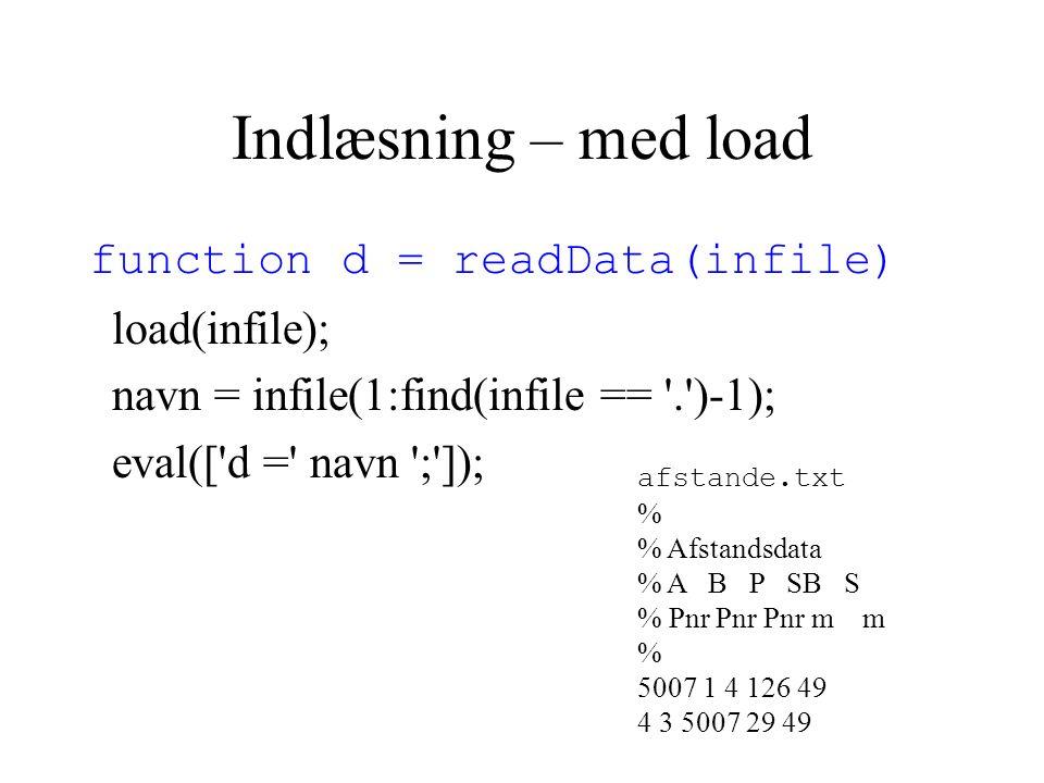 Indlæsning – med load function d = readData(infile) load(infile); navn = infile(1:find(infile == . )-1); eval([ d = navn ; ]); afstande.txt % % Afstandsdata % A B P SB S % Pnr Pnr Pnr m m % 5007 1 4 126 49 4 3 5007 29 49