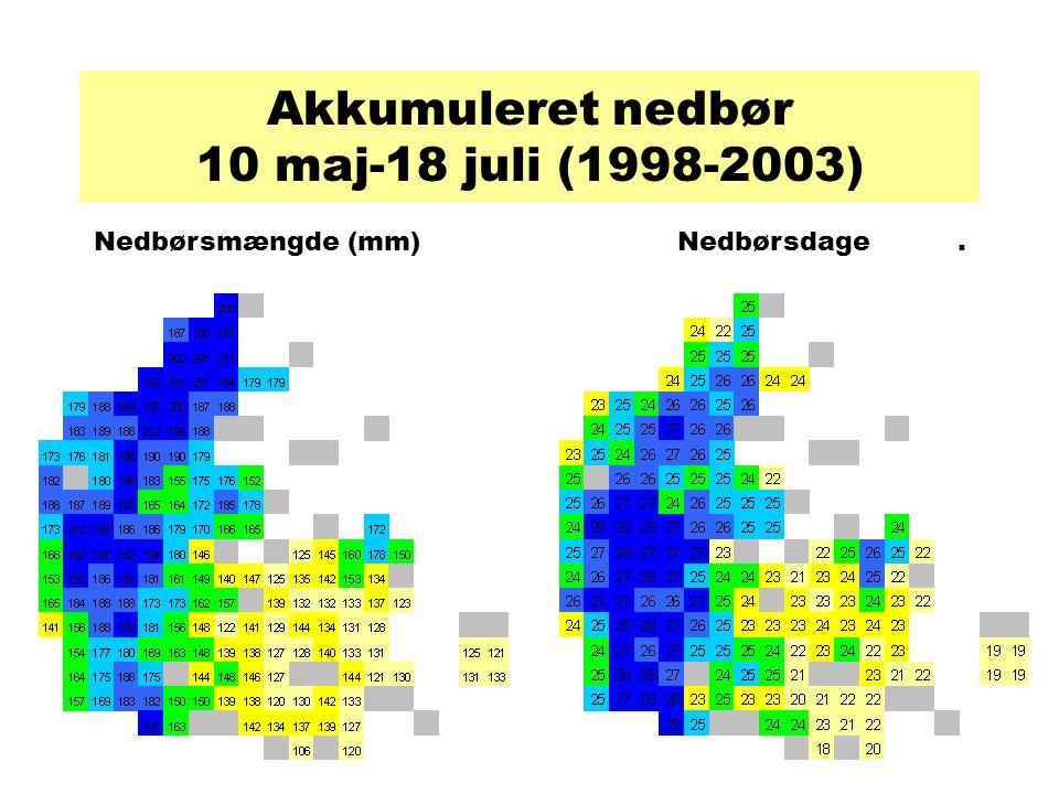 Akkumuleret nedbør 10 maj-18 juli (1998-2003) Nedbørsmængde (mm) Nedbørsdage.