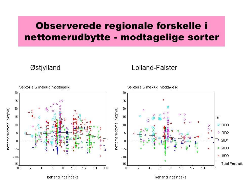 Observerede regionale forskelle i nettomerudbytte - modtagelige sorter ØstjyllandLolland-Falster