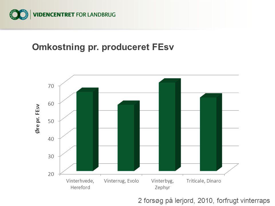 Omkostning pr. produceret FEsv 2 forsøg på lerjord, 2010, forfrugt vinterraps