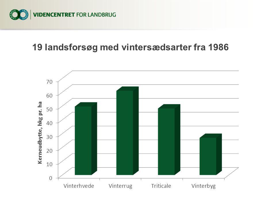 19 landsforsøg med vintersædsarter fra 1986