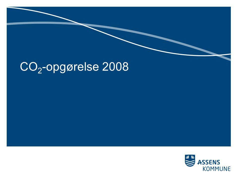 CO 2 -opgørelse 2008