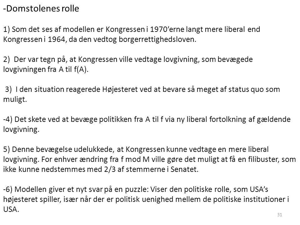 31 -Domstolenes rolle 1) Som det ses af modellen er Kongressen i 1970'erne langt mere liberal end Kongressen i 1964, da den vedtog borgerrettighedsloven.