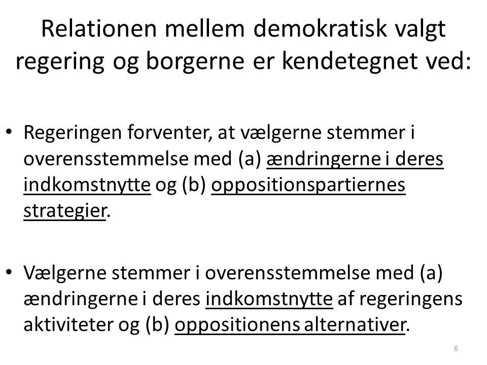 6 Relationen mellem demokratisk valgt regering og borgerne er kendetegnet ved: Regeringen forventer, at vælgerne stemmer i overensstemmelse med (a) ændringerne i deres indkomstnytte og (b) oppositionspartiernes strategier.