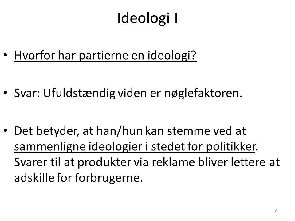 8 Ideologi I Hvorfor har partierne en ideologi. Svar: Ufuldstændig viden er nøglefaktoren.