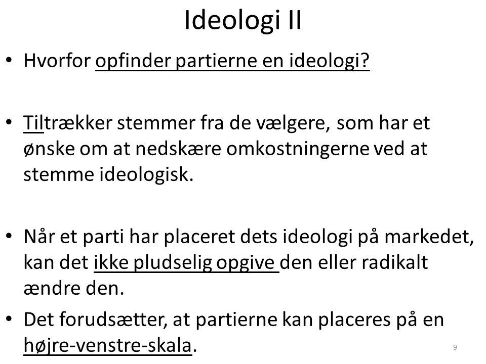 9 Ideologi II Hvorfor opfinder partierne en ideologi.