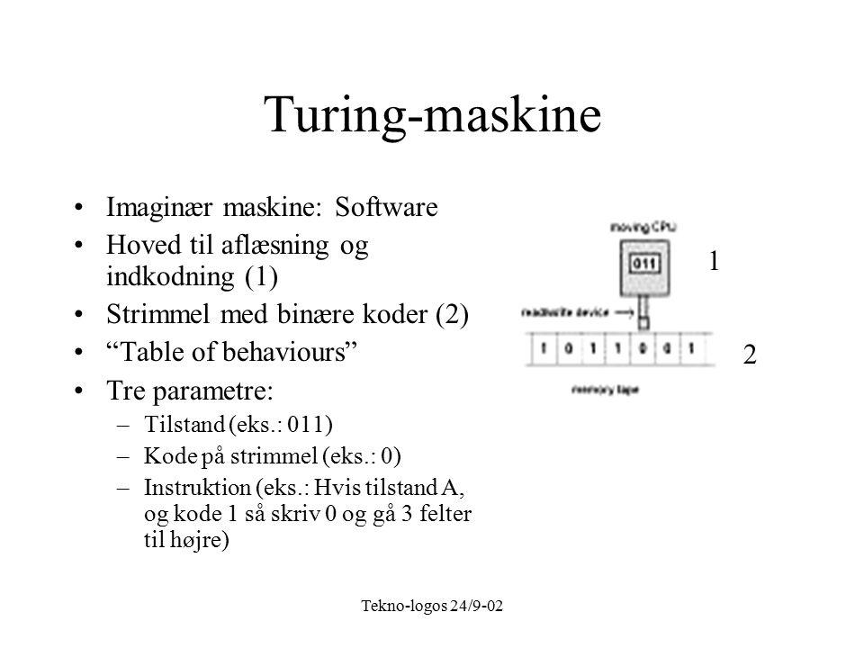 Tekno-logos 24/9-02 Turing-maskine Imaginær maskine: Software Hoved til aflæsning og indkodning (1) Strimmel med binære koder (2) Table of behaviours Tre parametre: –Tilstand (eks.: 011) –Kode på strimmel (eks.: 0) –Instruktion (eks.: Hvis tilstand A, og kode 1 så skriv 0 og gå 3 felter til højre) 1 2
