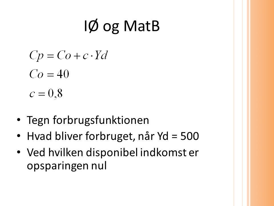 IØ og MatB Tegn forbrugsfunktionen Hvad bliver forbruget, når Yd = 500 Ved hvilken disponibel indkomst er opsparingen nul