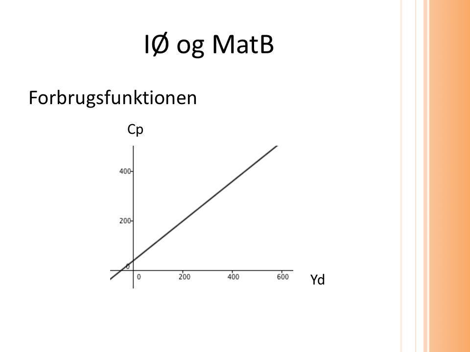 IØ og MatB Forbrugsfunktionen Cp Yd