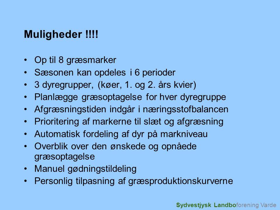 Sydvestjysk Landboforening Varde Muligheder !!!.