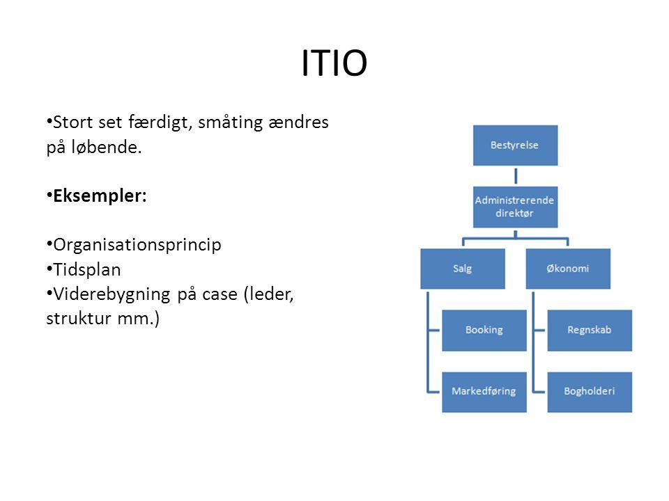 ITIO Stort set færdigt, småting ændres på løbende.