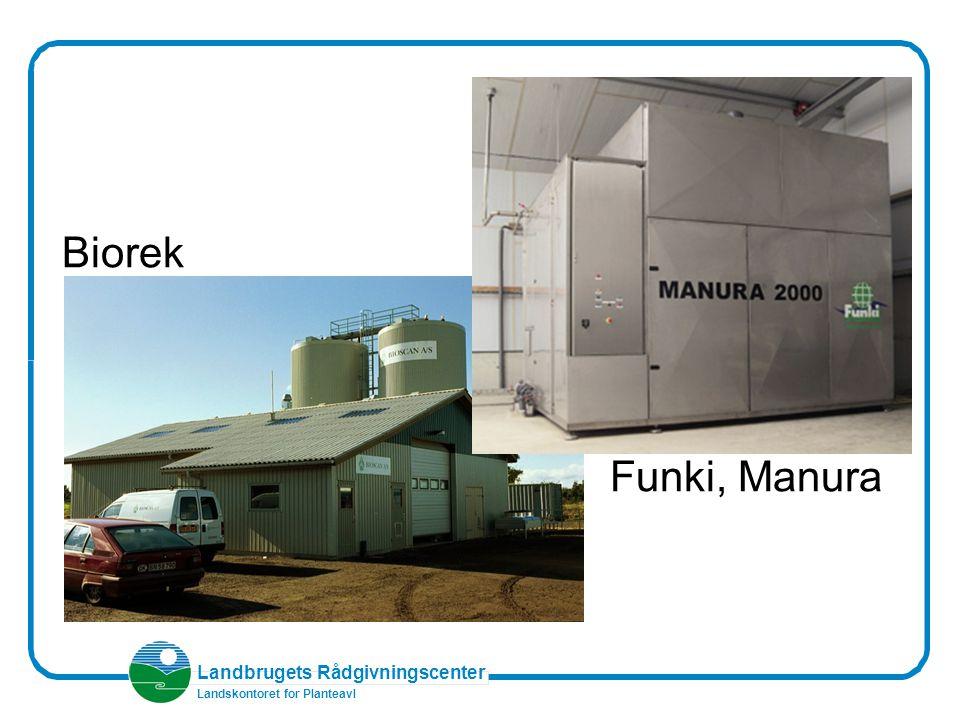 Landbrugets Rådgivningscenter Landskontoret for Planteavl Biorek Funki, Manura