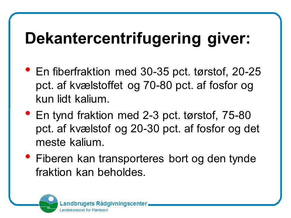 Landbrugets Rådgivningscenter Landskontoret for Planteavl Dekantercentrifugering giver: En fiberfraktion med 30-35 pct.