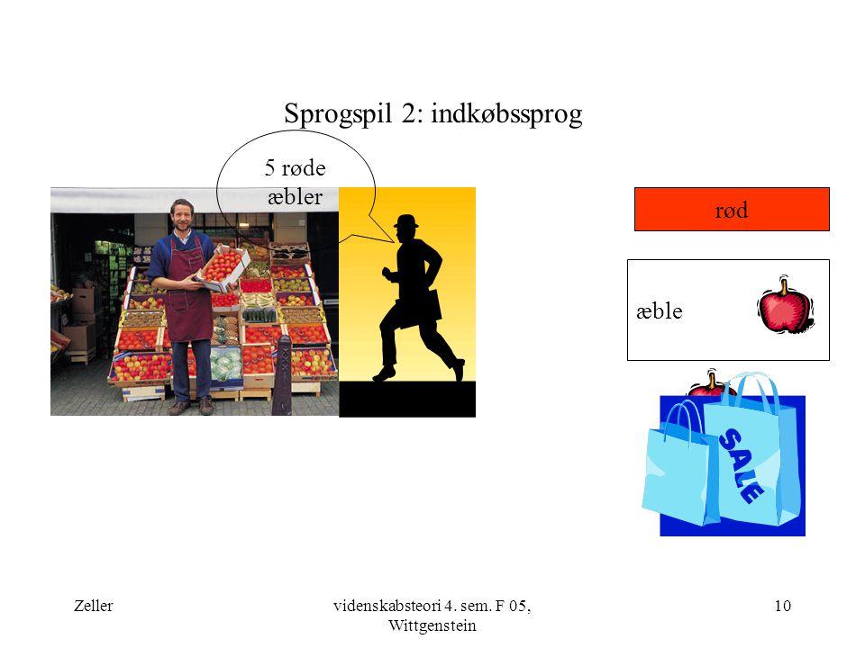 Zellervidenskabsteori 4. sem. F 05, Wittgenstein 10 Sprogspil 2: indkøbssprog rød 5 røde æbler æble