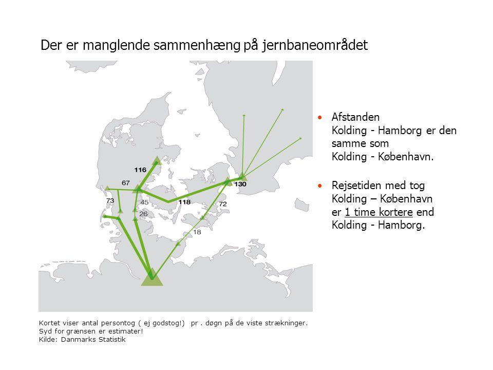 Der er manglende sammenhæng på jernbaneområdet Afstanden Kolding - Hamborg er den samme som Kolding - København.