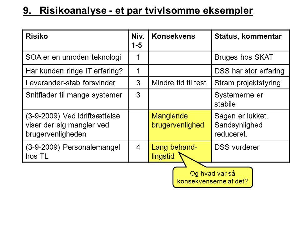 9. Risikoanalyse - et par tvivlsomme eksempler RisikoNiv.