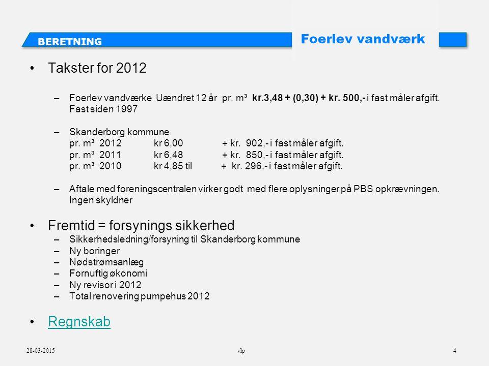 28-03-2015vlp4 Takster for 2012 –Foerlev vandværke Uændret 12 år pr.