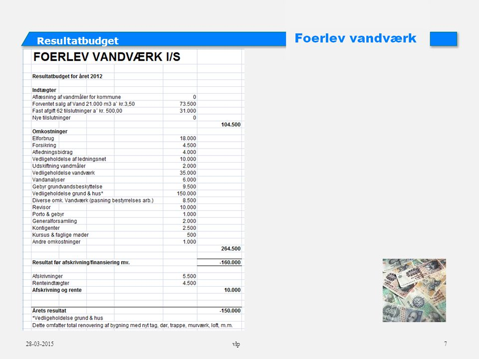 28-03-2015vlp7 Resultatbudget