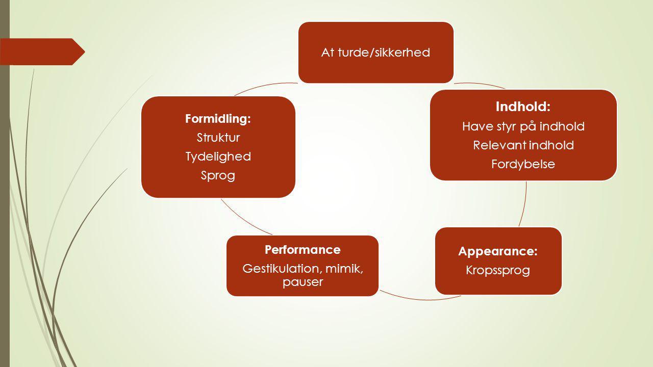 At turde/sikkerhed Indhold: Have styr på indhold Relevant indhold Fordybelse Appearance: Kropssprog Performance Gestikulation, mimik, pauser Formidling: Struktur Tydelighed Sprog