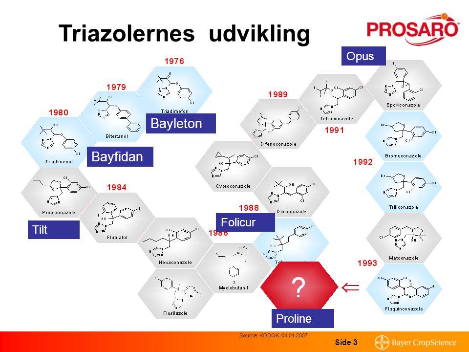 Side 3 Triazolernes udvikling Source: KODOK, 04.01.2007 Bayleton Bayfidan Folicur Opus Tilt Proline