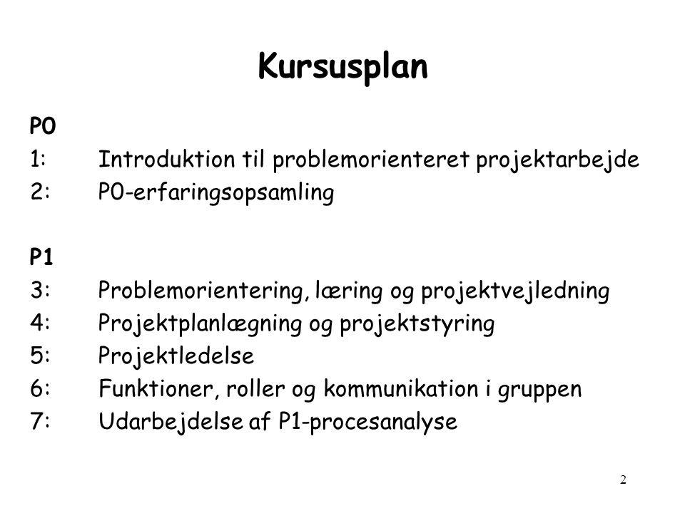 2 Kursusplan P0 1: Introduktion til problemorienteret projektarbejde 2: P0-erfaringsopsamling P1 3: Problemorientering, læring og projektvejledning 4: Projektplanlægning og projektstyring 5: Projektledelse 6: Funktioner, roller og kommunikation i gruppen 7: Udarbejdelse af P1-procesanalyse