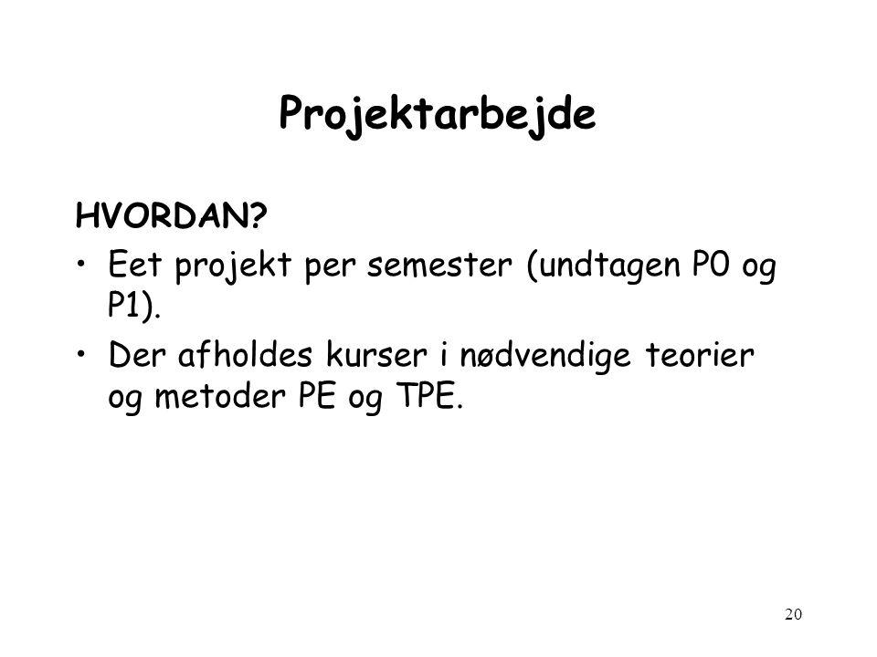 20 Projektarbejde HVORDAN. Eet projekt per semester (undtagen P0 og P1).