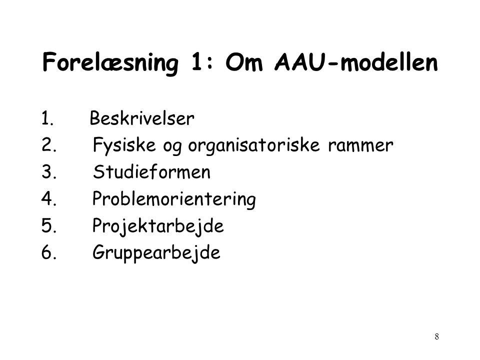 8 Forelæsning 1: Om AAU-modellen 1. Beskrivelser 2.