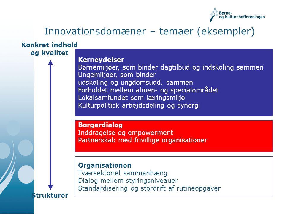 Innovationsdomæner – temaer (eksempler) Kerneydelser Børnemiljøer, som binder dagtilbud og indskoling sammen Ungemiljøer, som binder udskoling og ungdomsudd.
