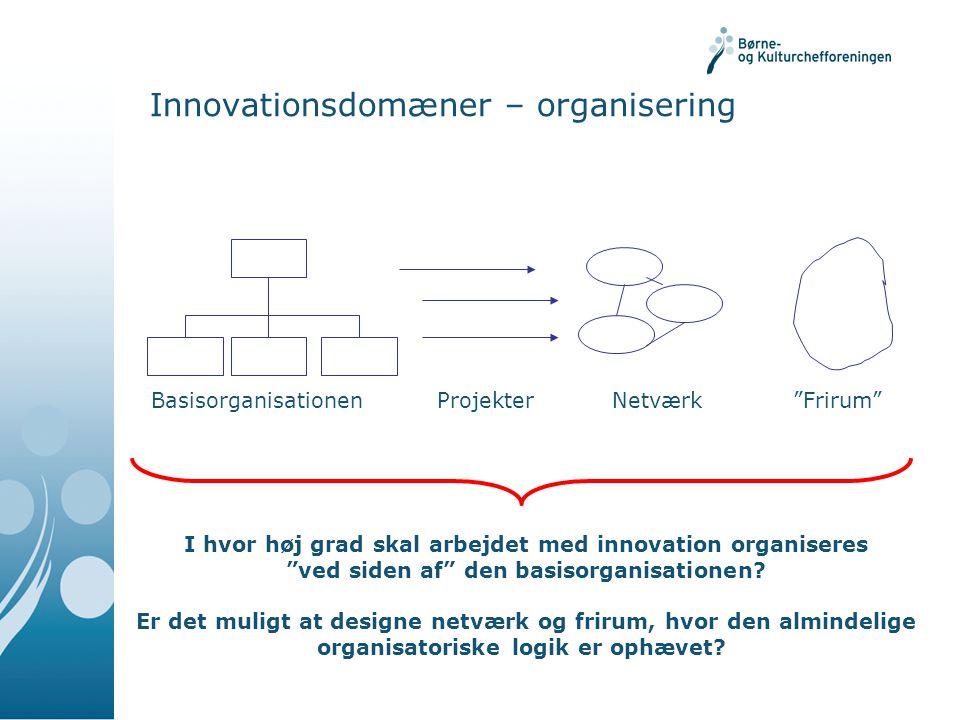 Innovationsdomæner – organisering BasisorganisationenProjekterNetværk Frirum I hvor høj grad skal arbejdet med innovation organiseres ved siden af den basisorganisationen.