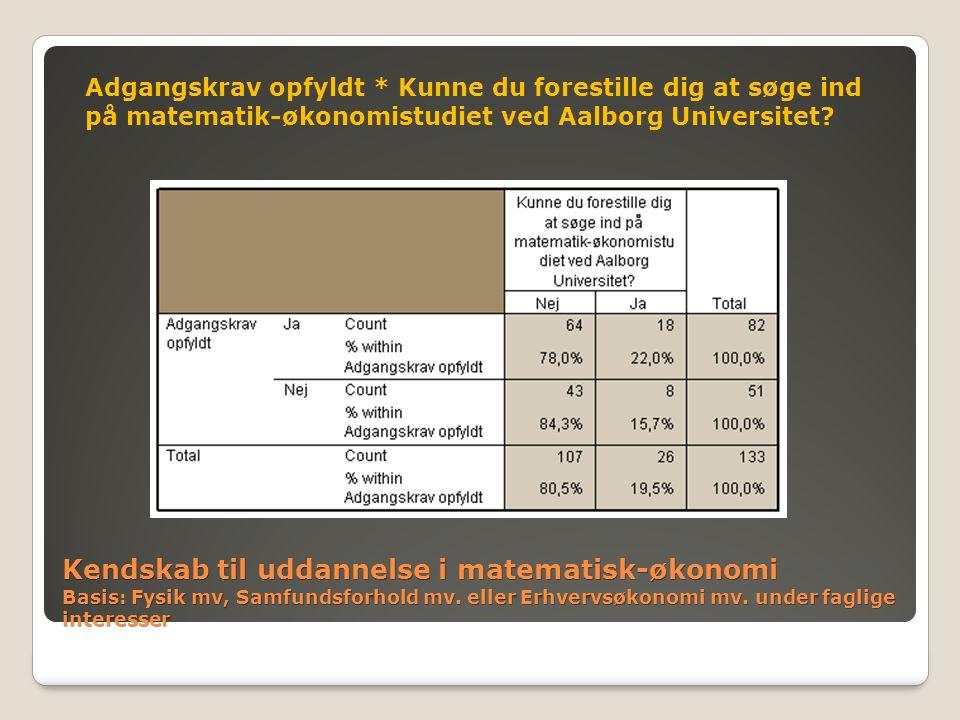 Adgangskrav opfyldt * Kunne du forestille dig at søge ind på matematik-økonomistudiet ved Aalborg Universitet