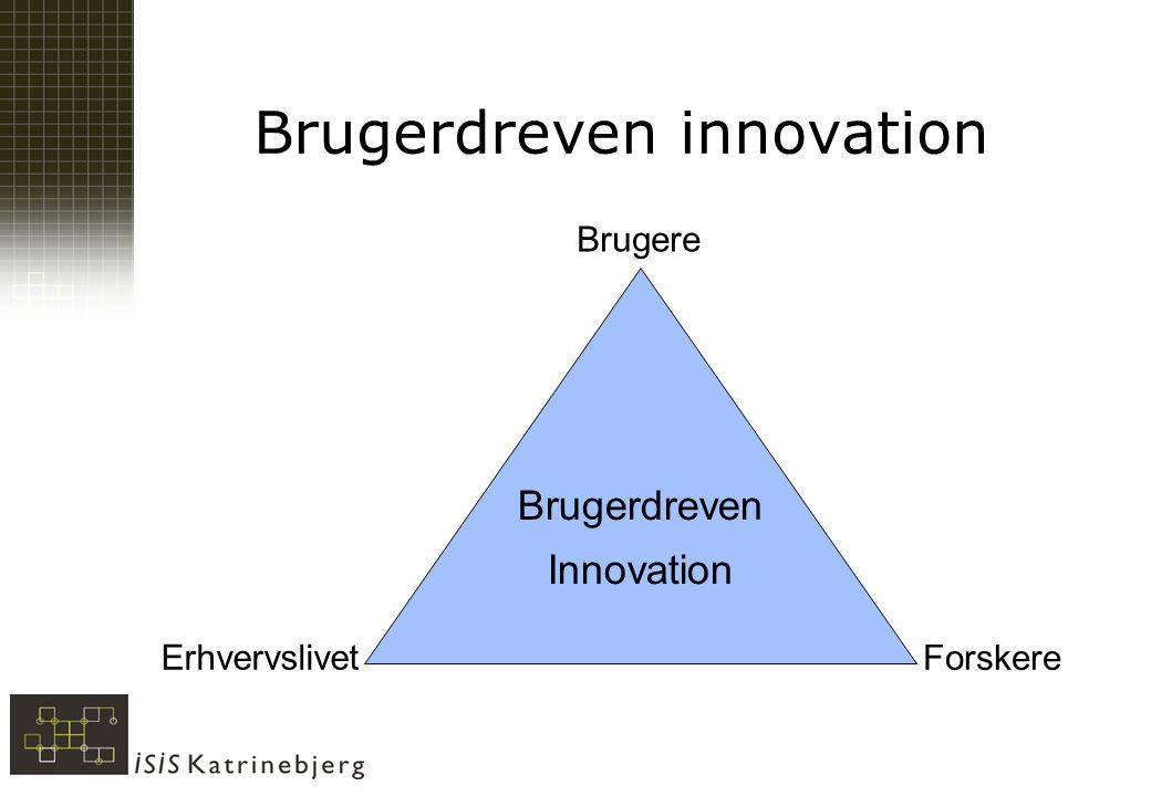 Brugerdreven innovation Brugere Erhvervslivet Forskere Brugerdreven Innovation