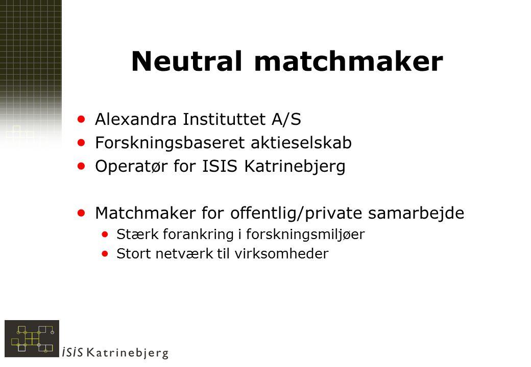 Neutral matchmaker  Alexandra Instituttet A/S  Forskningsbaseret aktieselskab  Operatør for ISIS Katrinebjerg  Matchmaker for offentlig/private samarbejde  Stærk forankring i forskningsmiljøer  Stort netværk til virksomheder